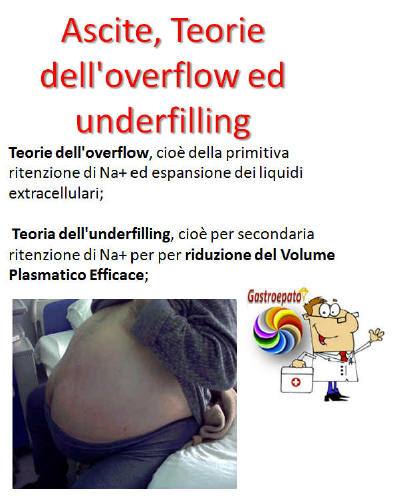 teorie overflow ed underfilling