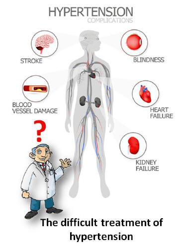 La difficile cure dell'ipertensione arterisosa