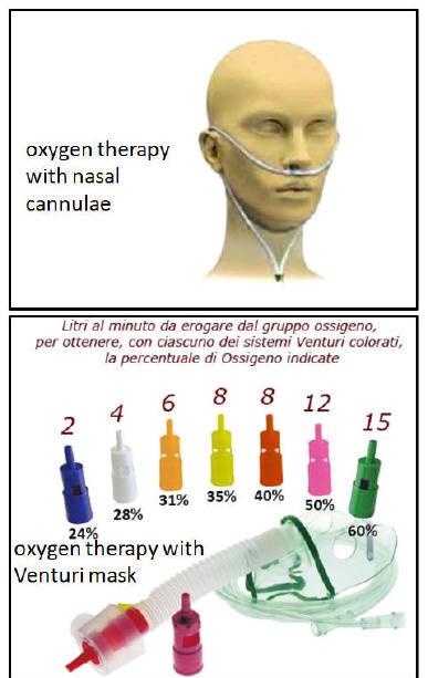 maschera facciale per ossigenoterapia